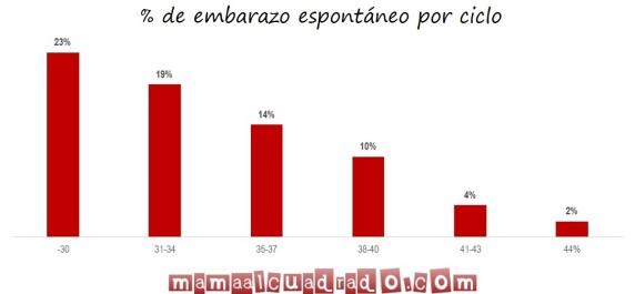 Grafico 2